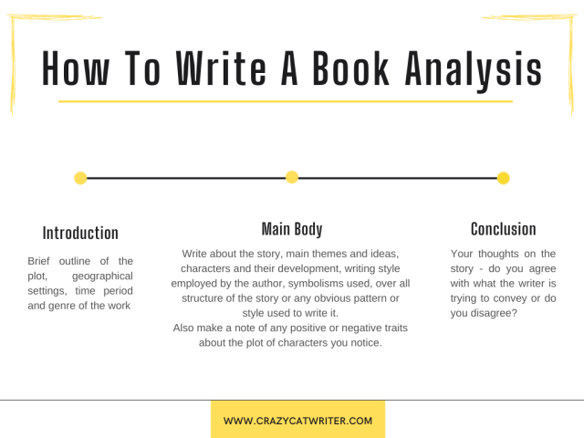 How To Write A Book Analysis  HEENA R. PARDESHI